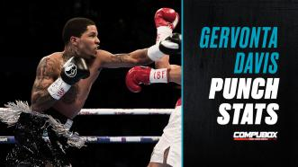 Gervonta Davis Carries Dynamite in His Gloves